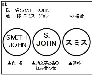 登録できる印鑑1