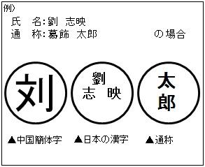 登録できる印鑑2